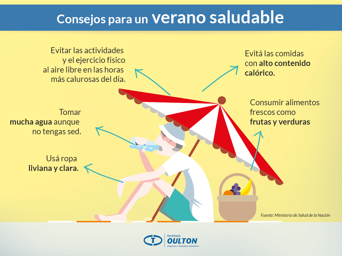 Cuidados de verano: Te damos algunos consejos para disfrutar de un verano en forma saludable